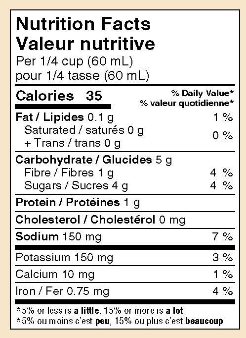 mikes-salsa-pizza-sauce_nutrition-facts
